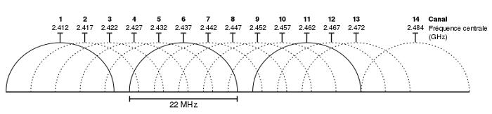 wifi-24Ghz