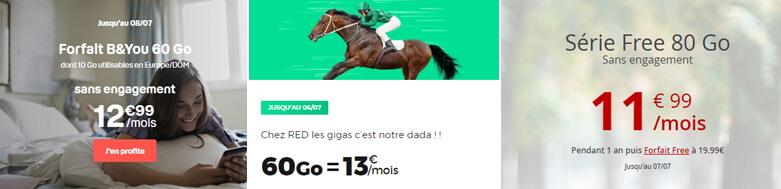 Les forfaits en promo Bouygues, RED et Free en juillet 2020