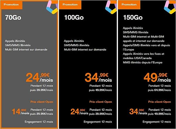 Les forfaits 5G Orange sont à minimum 24,99€ en promo