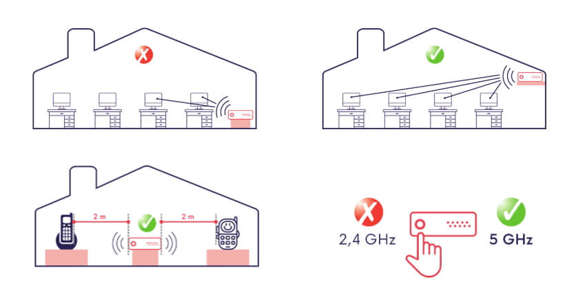 Les conseils pour améliorer son Wi-Fi à la maison