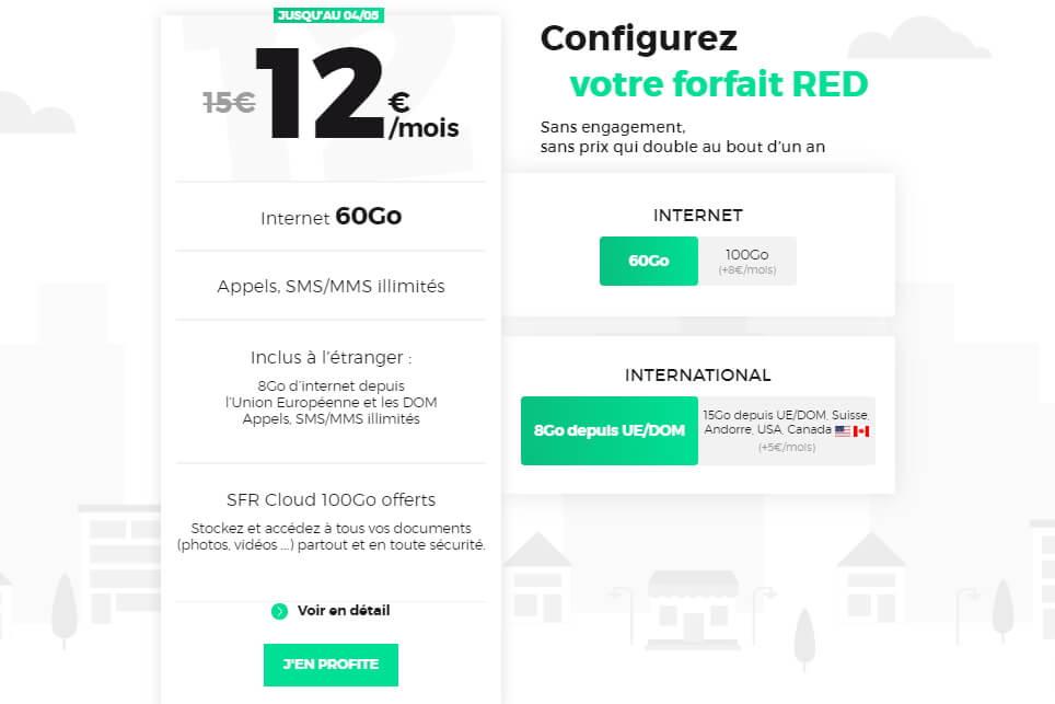 Les détails du forfait mobile en promotion RED 60 Go jusqu'au 4 mai 2020
