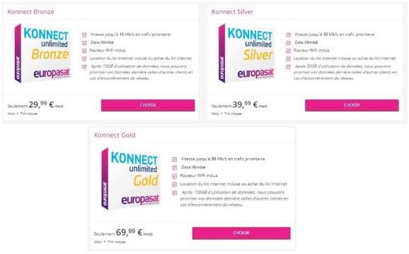 Les abonnements Internet par satellite d'Europasat