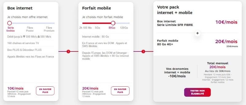 Détail de l'offre SFR box Internet + forfait mobile