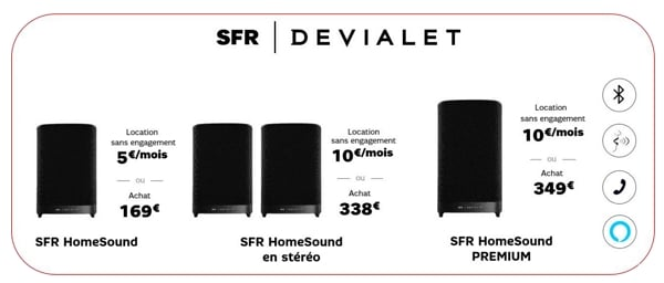 Les prix des enceintes connectées SFR Devialet