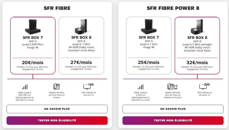 Les tarifs de l'offre Internet SFR avec Box 8