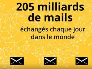 205 milliards de mails