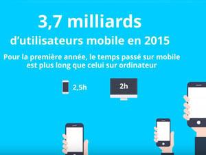 3.7 milliards d'utilisateurs mobiles