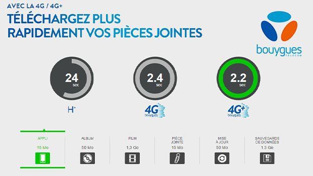 Un internet mobile UHD