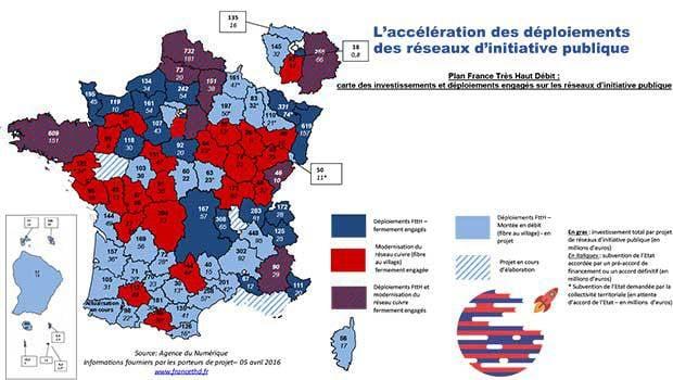 Plan France THD en chiffres