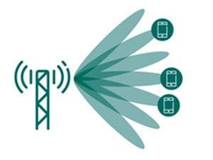 Le Beam tracking pour la 5G