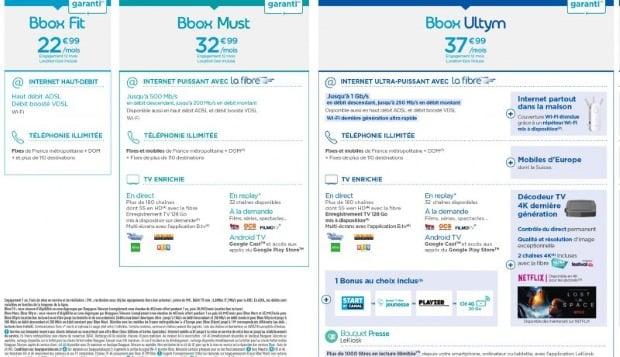 Bouygues Telecom : Nouvelles offre Internet
