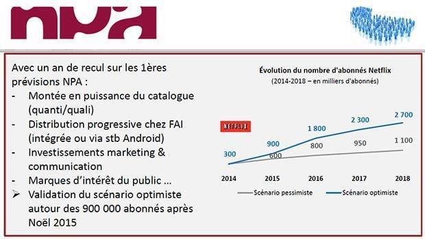 NPA Conseil estime potentiellement à 900 000 le nombre d'abonnés Netflix d'ici fin 2015 en France