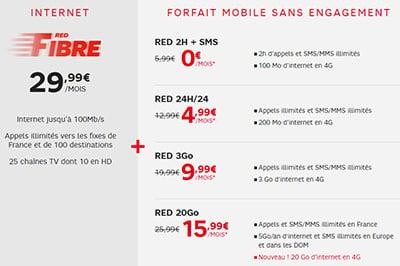 Offres RED Fibre + mobile : encore des réductions