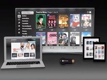 accessibilité multi-devices