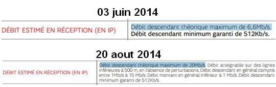 Hausse de débit chez SFR