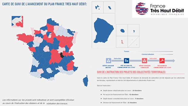 Etat de l'instruction des dossiers du Plan France THD