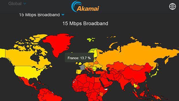 Connexion >15 Mbit/s SOTI Q2 2016