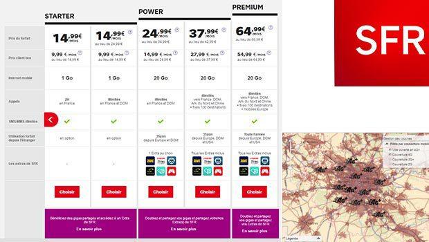 SFR déploie la 4G massivement