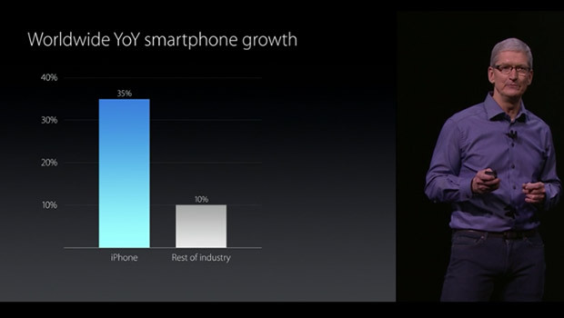 Les iPhone 6 ont connu un succès mondial incroyable... et ce n'est pas fini !