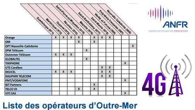 3G Outre Mer
