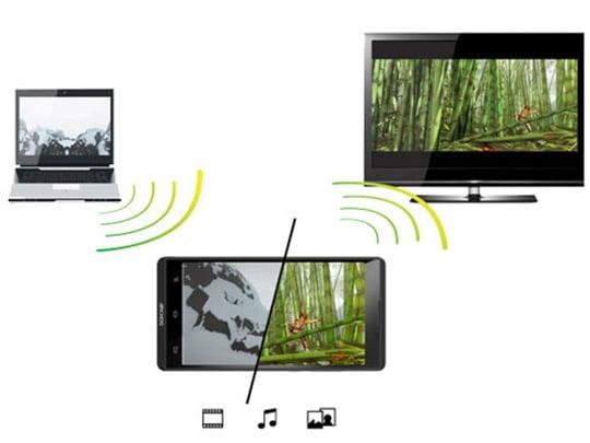 ARCHOS 50b Oxygen, partager ses contenus sur grand écran en WiDi