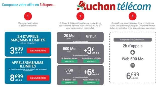 Auchan Telecom sans engagement