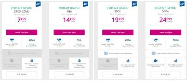 Forfait Bouygues B&You avec roaming inclus