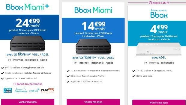 Les offres Bbox Bouygues Telecom