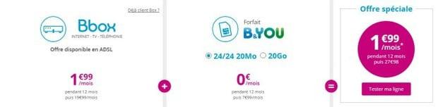 Bouygues : forfait 20 Go à moitié prix avec un abonnement Bbox