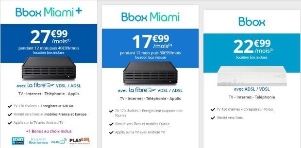 Bouygues Telecom : abonnement Internet location box incluse