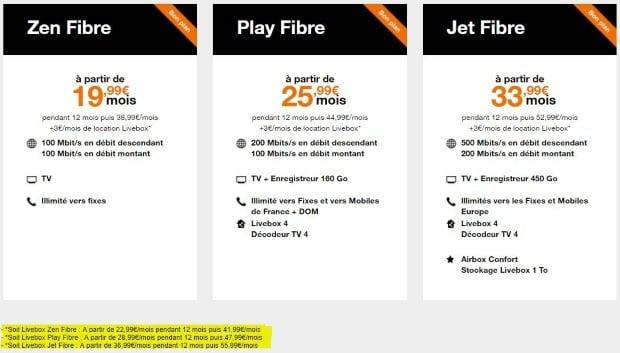 Orange n'inclut pas le prix de la location dans ses tarifs Internet