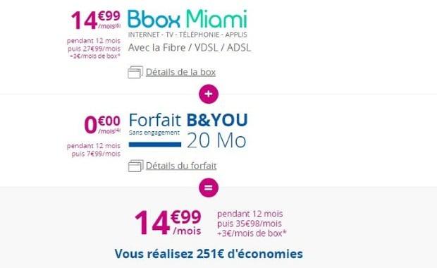 Bouygues Telecom : forfait mobile + forfait gratuit