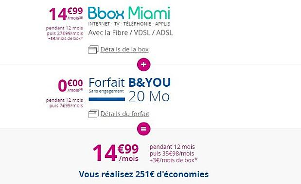 Internet + Mobile : promo Bouygues Telecom