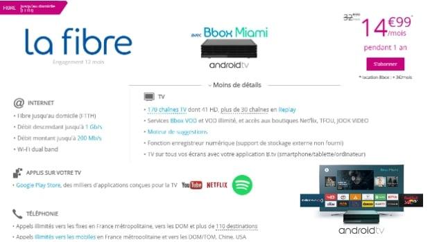 Bbox Miami fibre : débit, appels et TV
