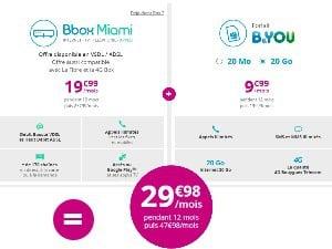 Bouygues Telecom en promotion
