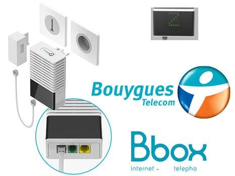 Bbox ADSL double play, compacte et pratique