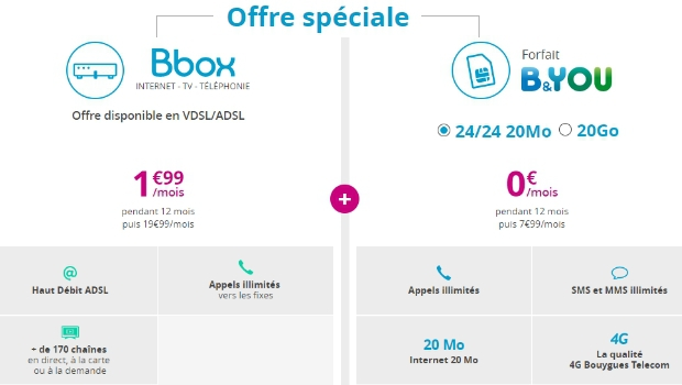 Promotions Bouygues