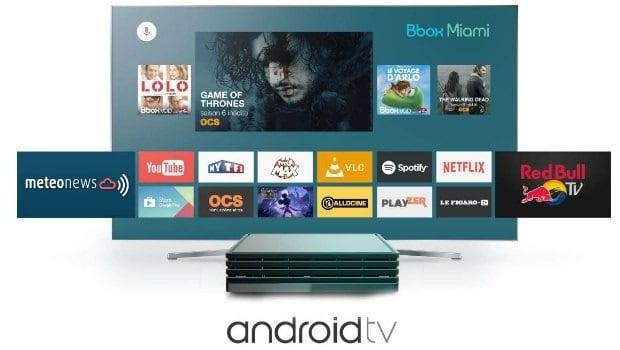 La Bbox Miami avec Android TV