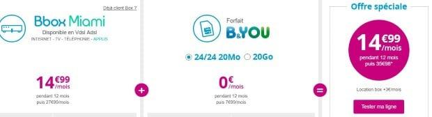 Bouygues : Bbox Miami + forfait mobile offert