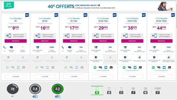 Les forfaits mobiles 4G et 4G+ de Bouygues telecom