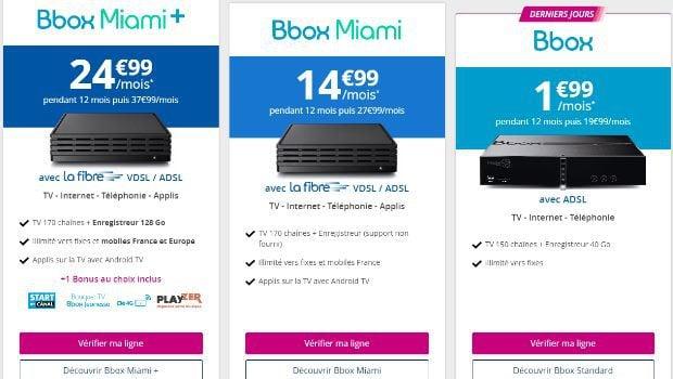 Les offres Bbox de Bouygues