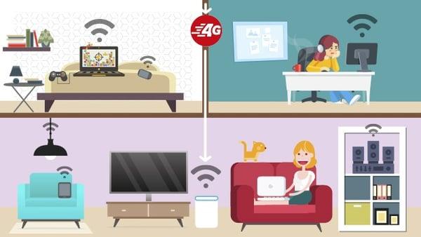 Une connexion Internet dans toute la maison en WiFi avec une box 4G