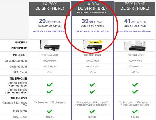 La Box de SFR (fibre) avec le pack Divertissement + Sport est à 39.99€/mois pendant un an