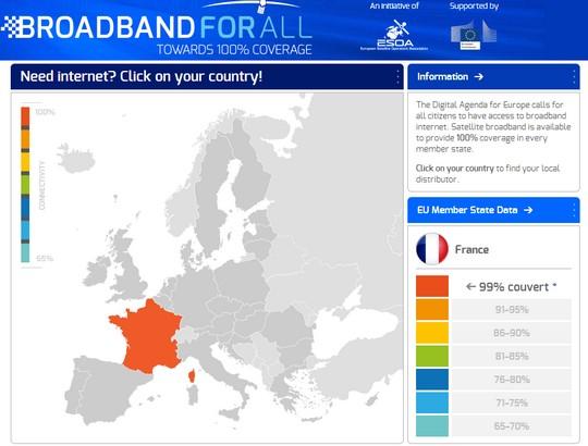 Broadband for all