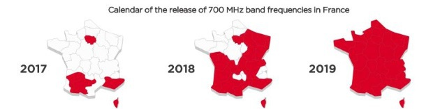 La libération des fréquences 700 MhZ pour Free