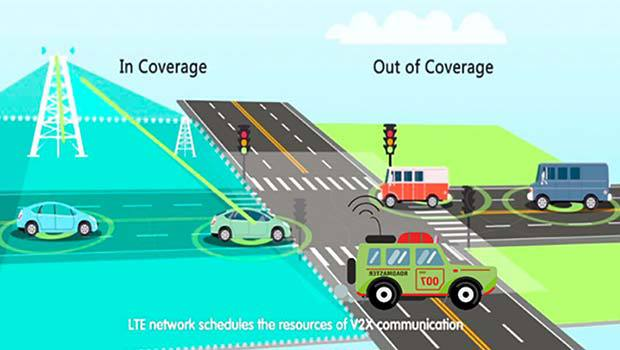 La 5G au service de la ville et des voitures