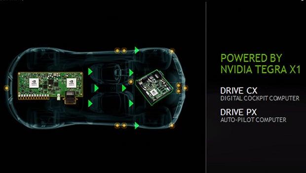 NVidia propose aussi des composants et développements pour les voitures connectées