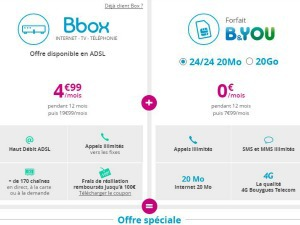 Bouygues : offre Internet pas cher