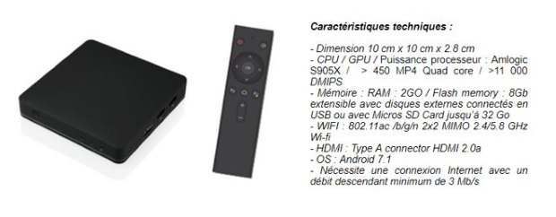 Connect TV SFR : descriptif et spécifications