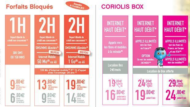 Trois offres Internet ADSL limitées et des forfaits bloqués